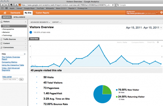 Google Analytics alt
